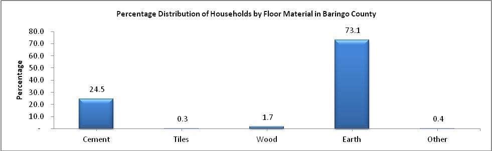 Baringo flooring