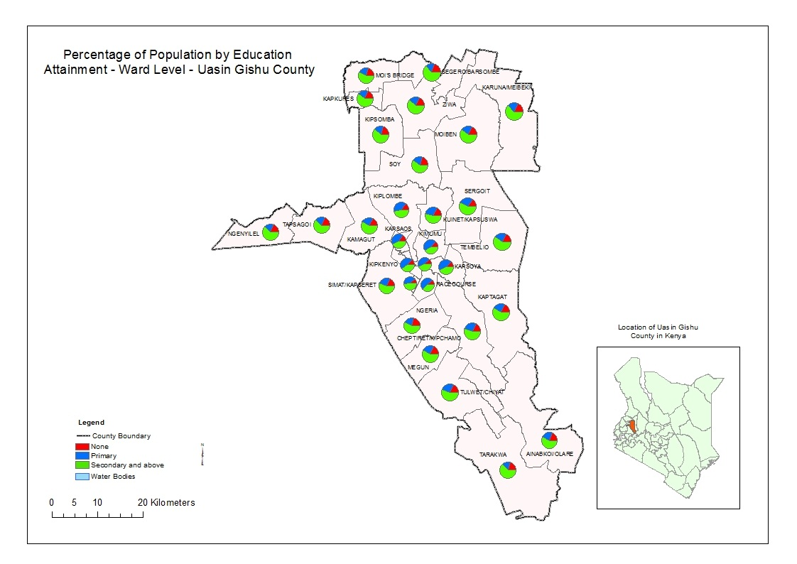 Uasin Gishu County-Percentage of Population by Education attainment by Ward