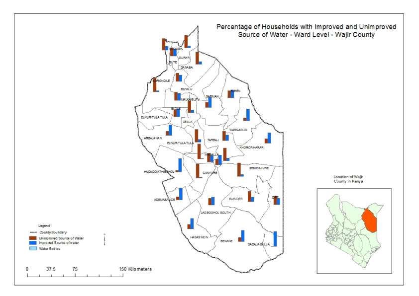 WajirCounty_WaterSource