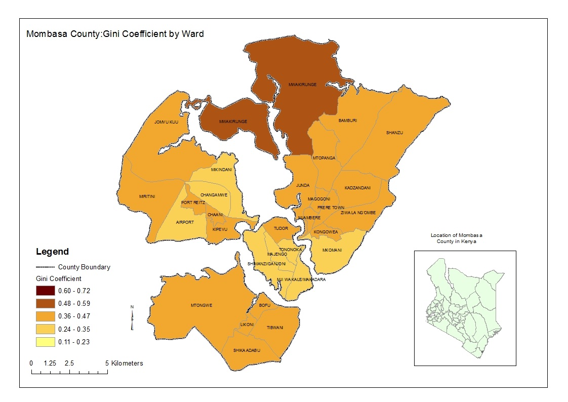 mombasa county gini coefficient